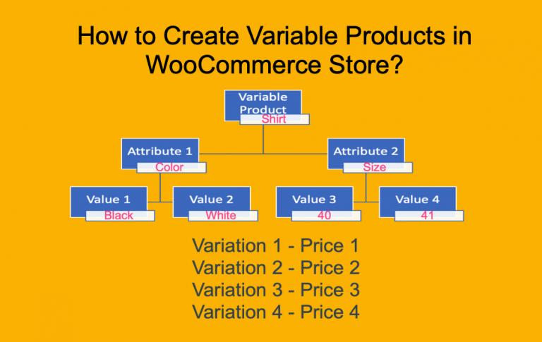 Как создавать вариативные продукты в WooCommerce?  »WebNots