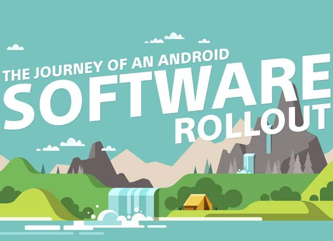 Так выпускается обновление программного обеспечения Android (OTA)